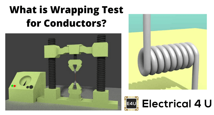 What Is Wrapping Test For Conductors