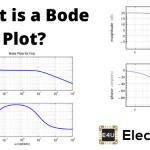 Bode Plot, Gain Margin and Phase Margin (Plus Diagrams)