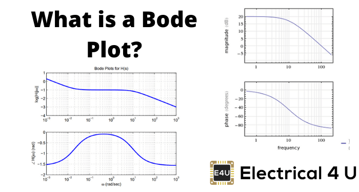 What Is A Bode Plot