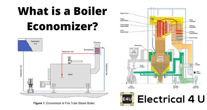 What Is A Boiler Economizer