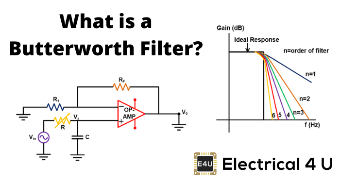 Butterworth Filter: What is it? (Design & Applications)