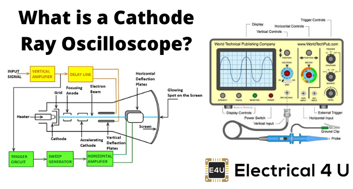 What Is A Cathode Ray Oscilloscope