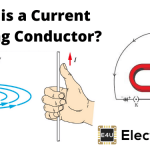 A Current Carrying Conductor within a Magnetic Field