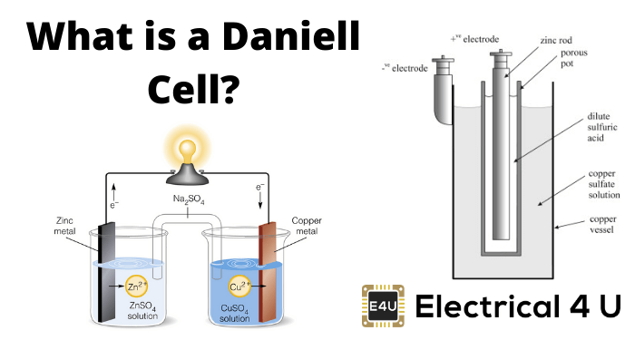 What Is A Daniell Cell