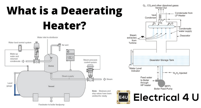 What Is A Deaerating Heater