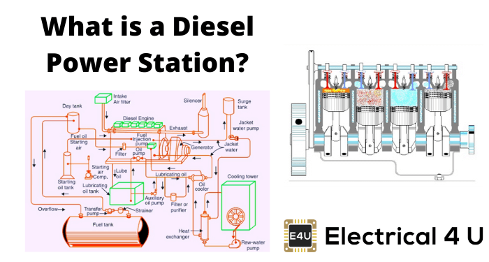 What Is A Diesel Power Station