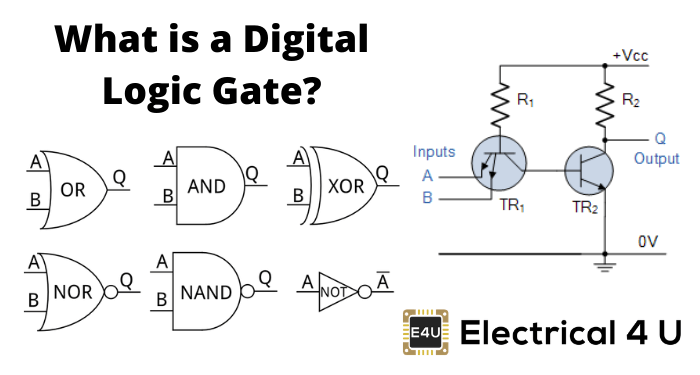 What Is A Digital Logic Gate