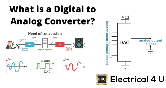What Is A Digital To Analog Converter