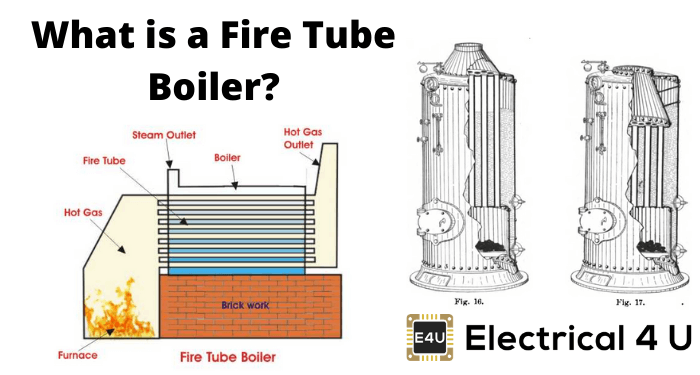 What Is A Fire Tube Boiler