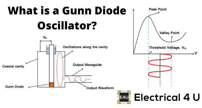 What Is A Gunn Diode Oscillator