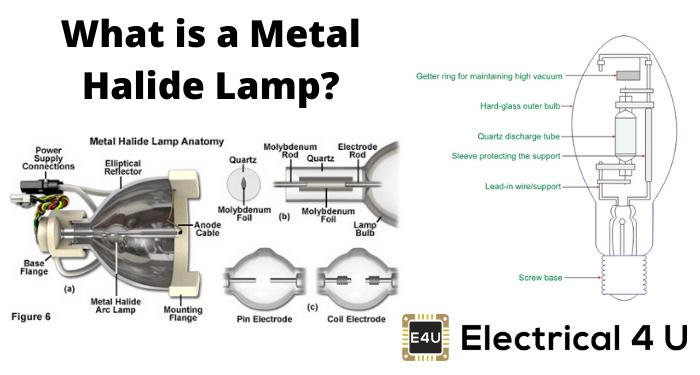 What Is A Metal Halide Lamp