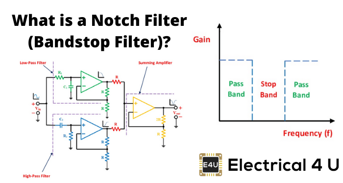 Notch Filter (Band-Stop): What is it? (Circuit, Design & Transfer Function)