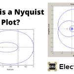 Nyquist Plot: What is it? (And How To Draw One)