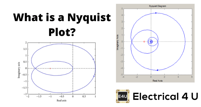 What Is A Nyquist Plot
