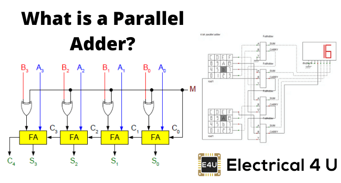 What Is A Parallel Adder