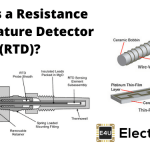 Resistance Temperature Detector or RTD   Construction and Working Principle