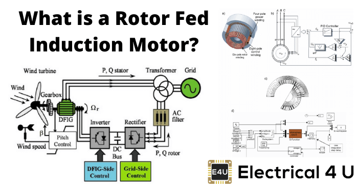 What Is A Rotor Fed Induction Motor