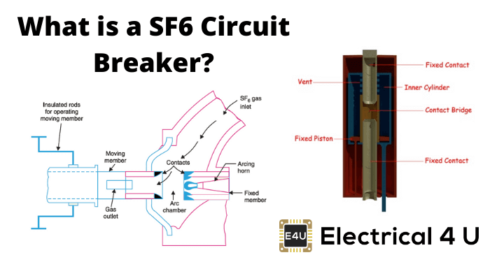 What Is A Sf6 Circuit Breaker