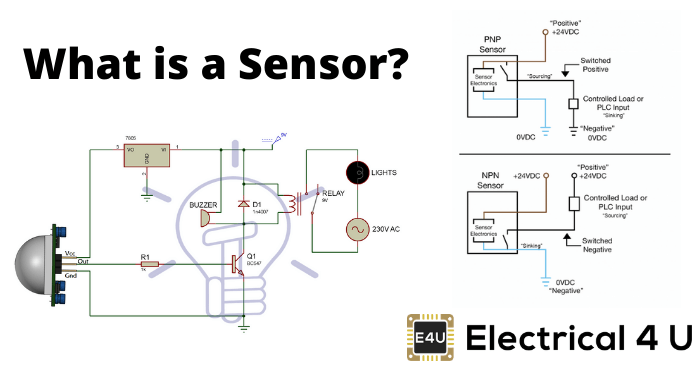 What Is A Sensor