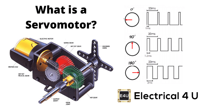What Is A Servomotor
