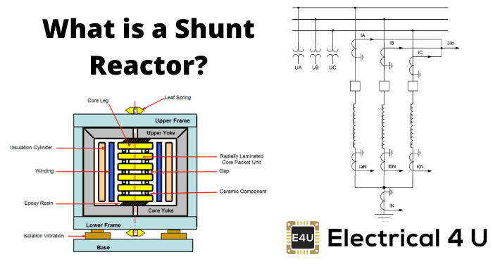 What Is A Shunt Reactor