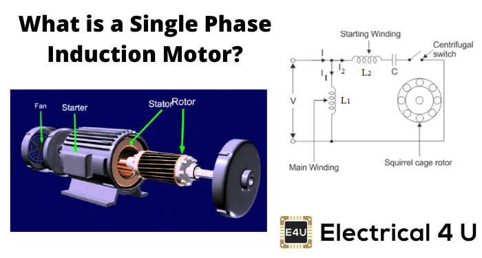 What Is A Single Phase Induction Motor