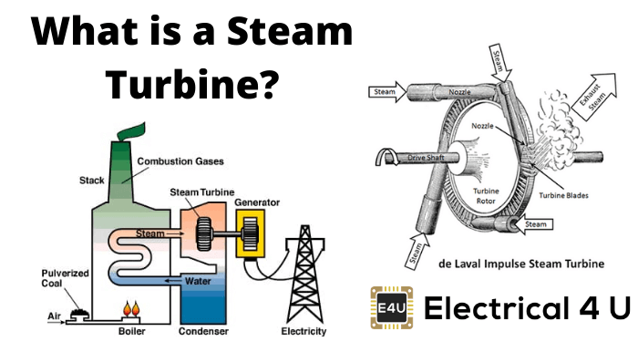 What Is A Steam Turbine
