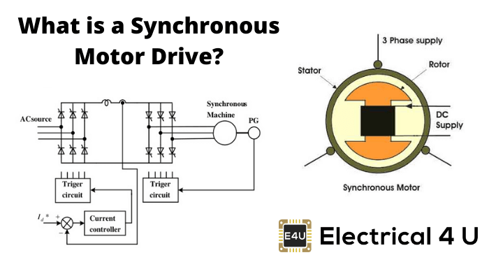 What Is A Synchronous Motor Drive