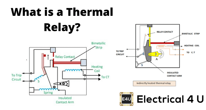 What Is A Thermal Relay