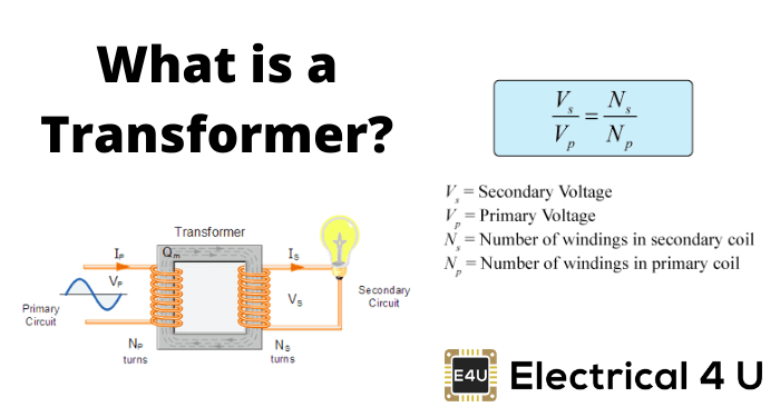 What is a Transformer