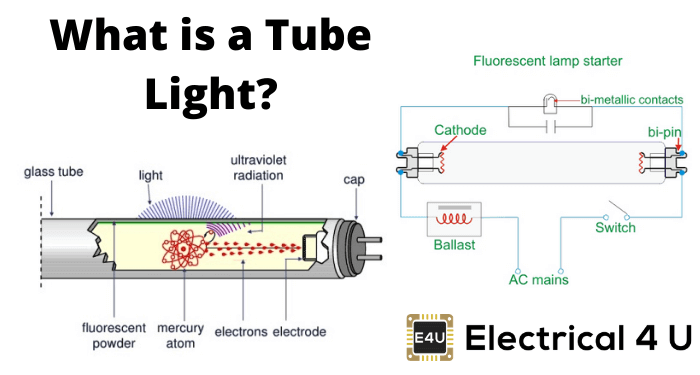 What Is A Tube Light