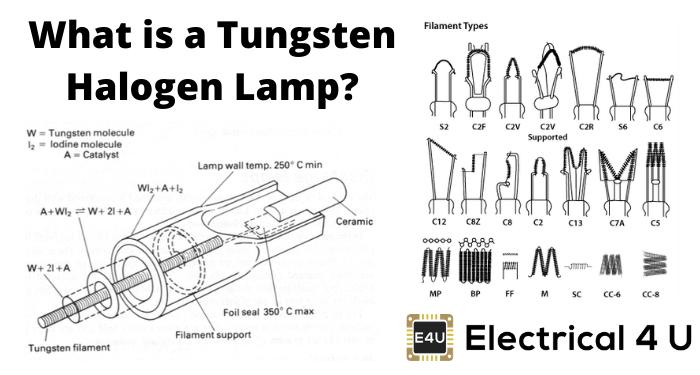 What Is A Tungsten Halogen Lamp