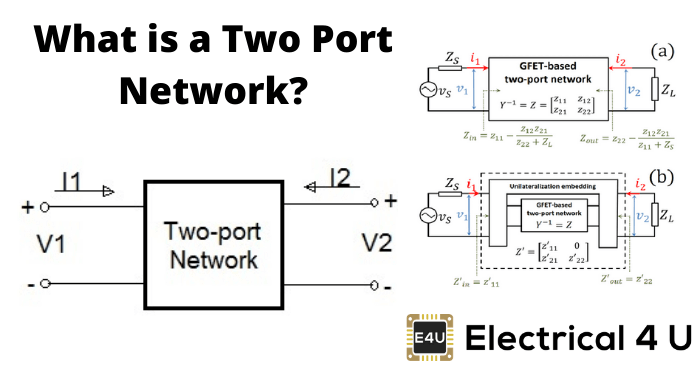 What Is A Two Port Network
