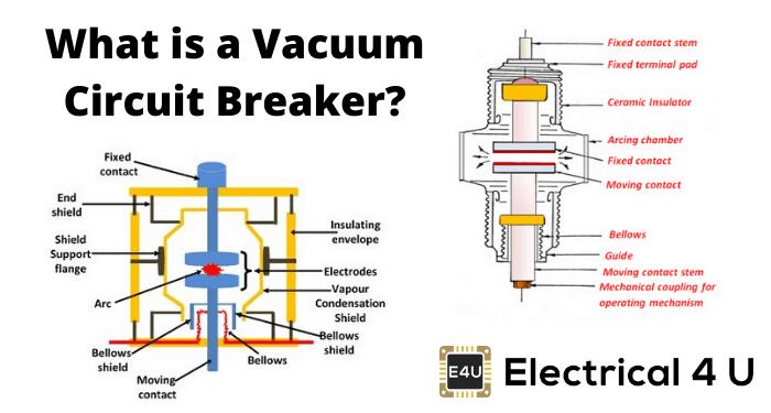What Is A Vacuum Circuit Breaker