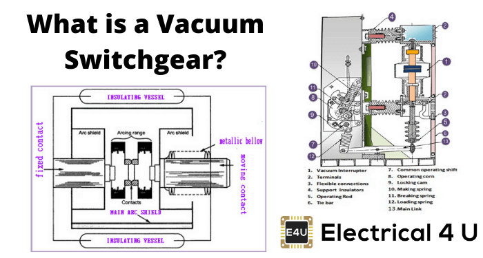 What Is A Vacuum Switchgear