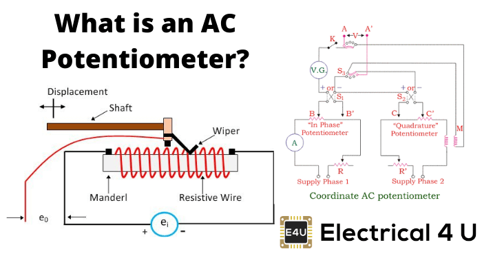 What Is An Ac Potentiometer