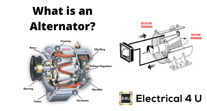 What Is An Alternator