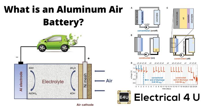 What Is An Aluminum Air Battery
