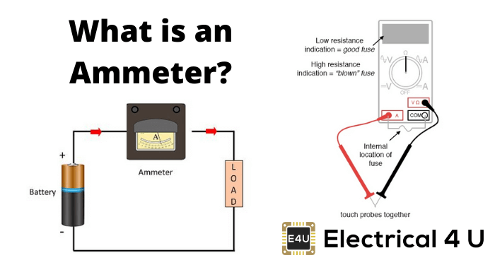 What Is An Ammeter