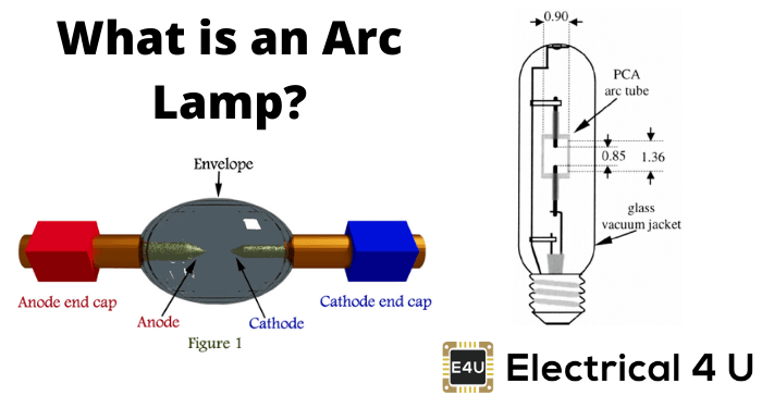 What Is An Arc Lamp