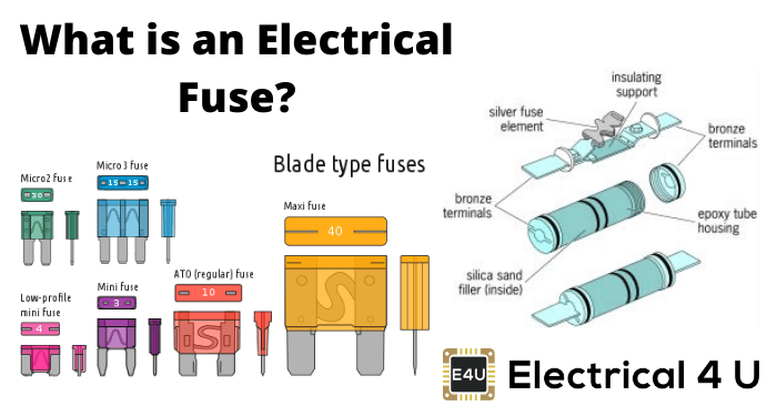 What Is An Electrical Fuse
