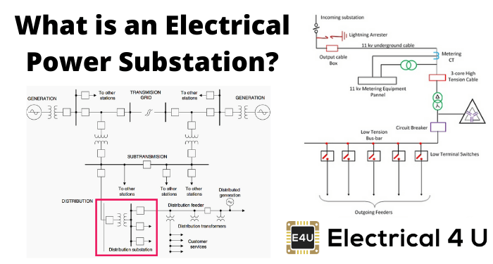 What Is An Electrical Power Substation