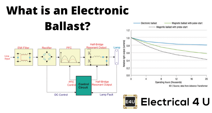 What Is An Electronic Ballast