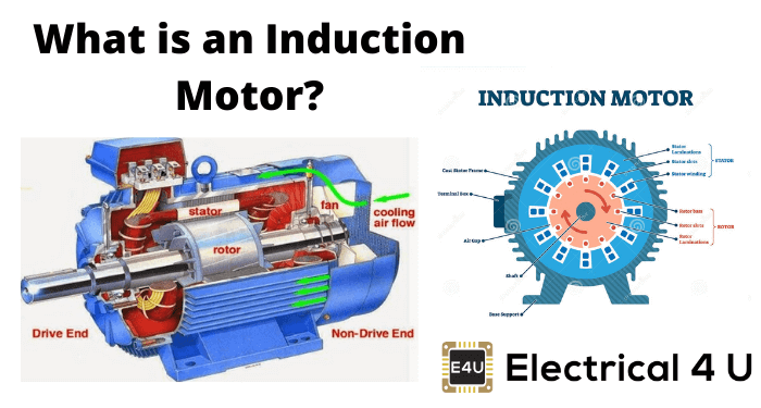 What Is An Induction Motor (1)