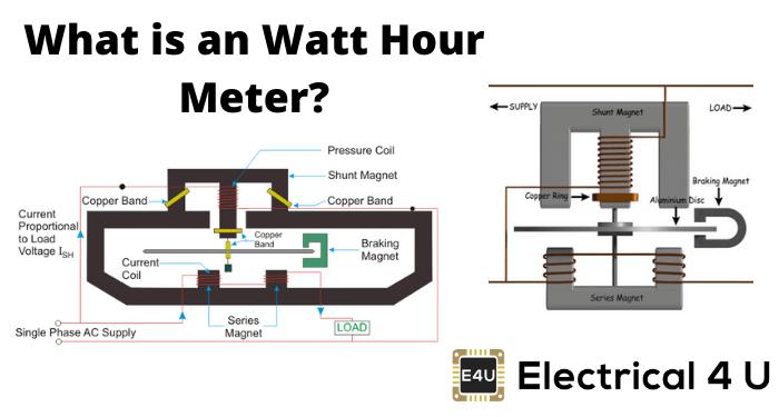 What Is An Watt Hour Meter