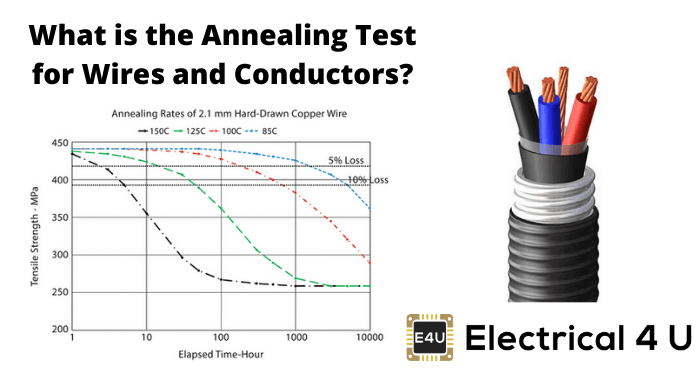 What Is The Annealing Test For Wires And Conductors