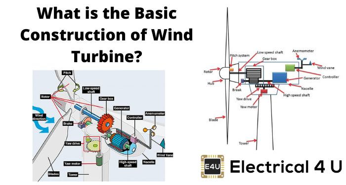 What Is The Basic Construction Of Wind Turbine