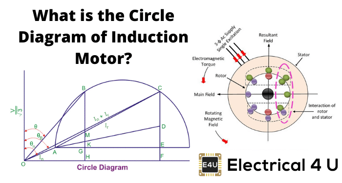 What Is The Circle Diagram Of Induction Motor