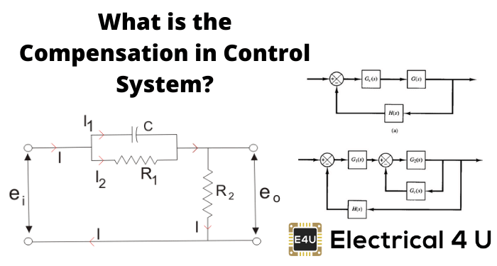 What Is The Compensation In Control System