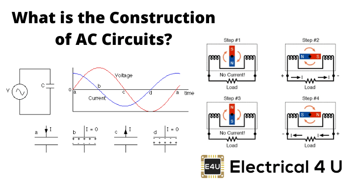 What Is The Construction Of Ac Circuits